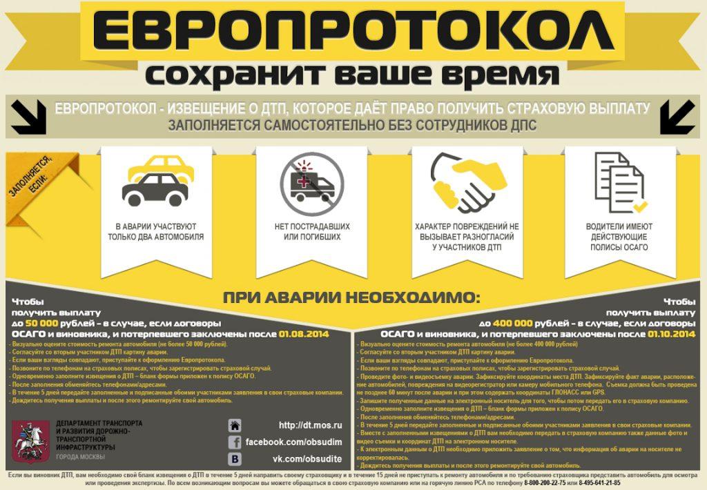 Европтоколо возмещение 400 000 рублей