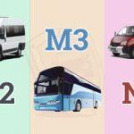 Категория М1 транспортного средства